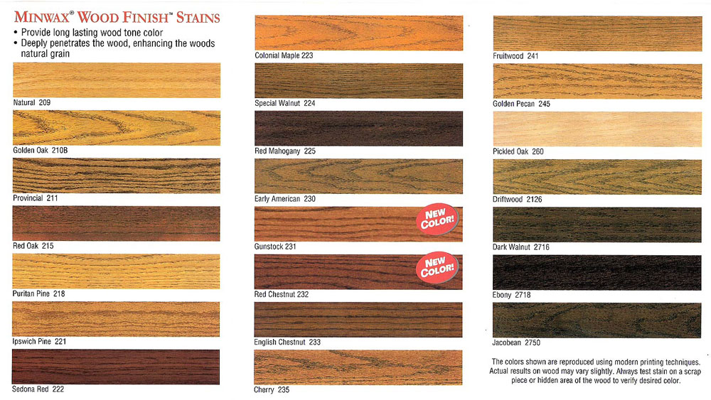 oil based wood stains